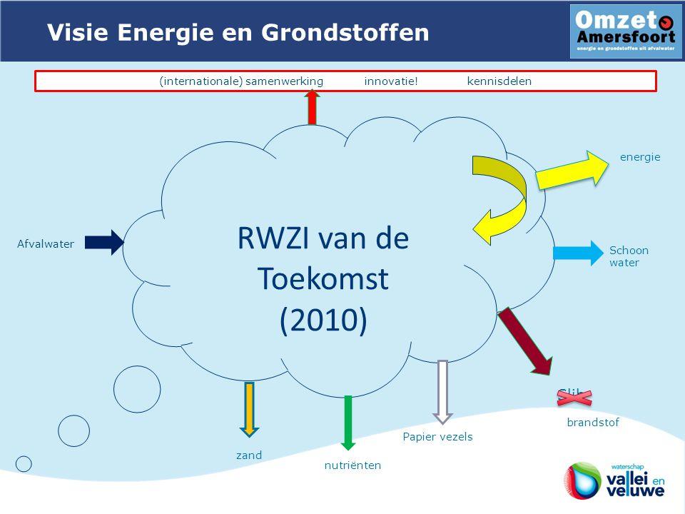 (internationale) samenwerking innovatie! kennisdelen