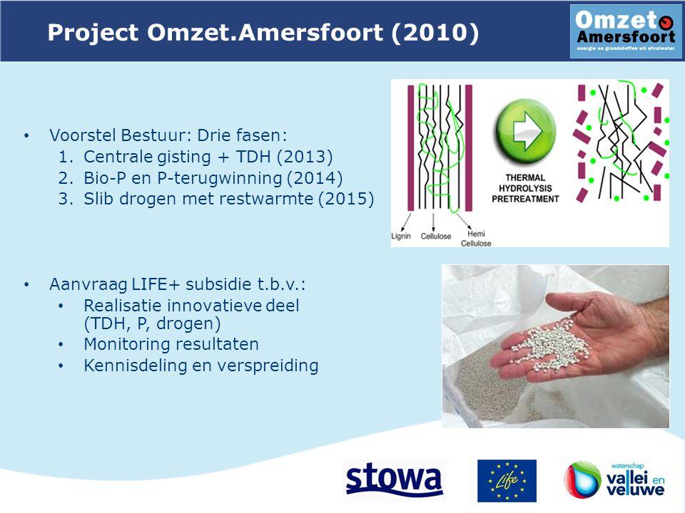 Project Omzet.Amersfoort (2010)