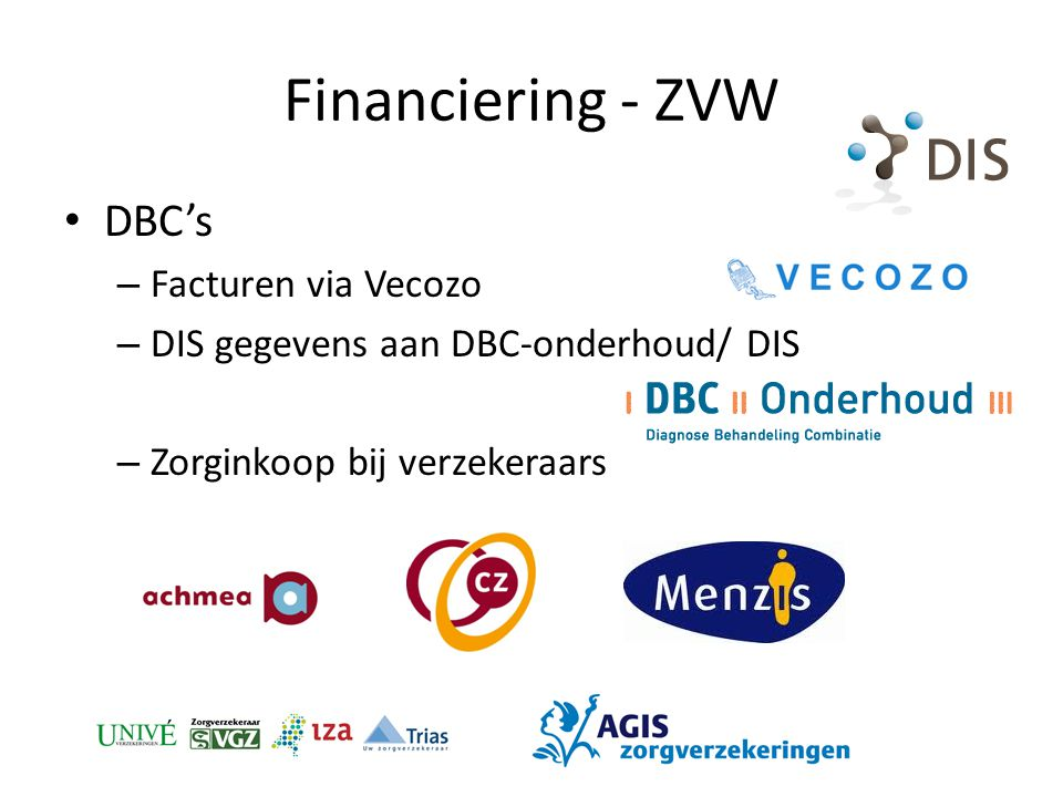 Financiering - ZVW DBC's Facturen via Vecozo