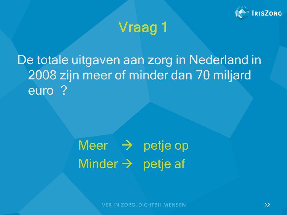 Vraag 1 De totale uitgaven aan zorg in Nederland in 2008 zijn meer of minder dan 70 miljard euro