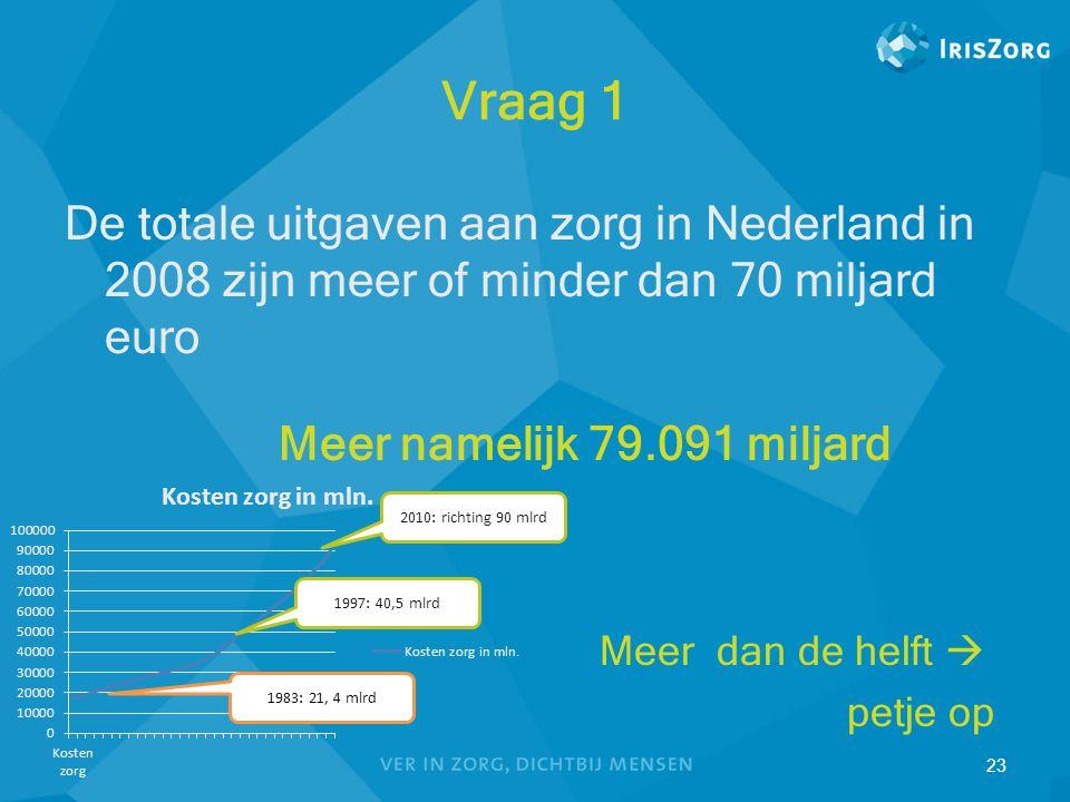 Vraag 1 De totale uitgaven aan zorg in Nederland in 2008 zijn meer of minder dan 70 miljard euro. Meer namelijk 79.091 miljard.