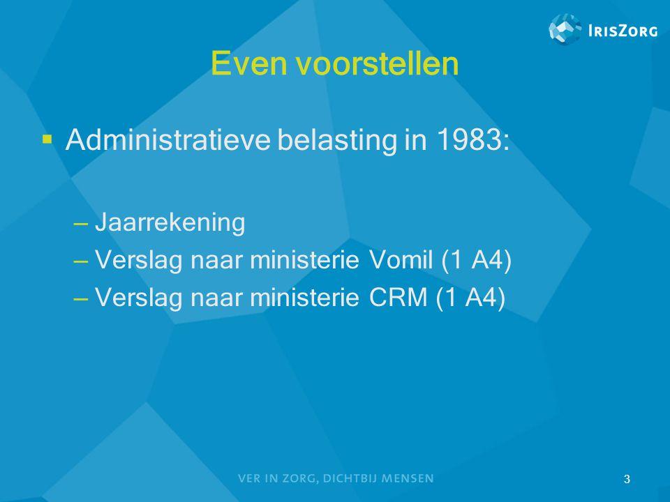 Even voorstellen Administratieve belasting in 1983: Jaarrekening