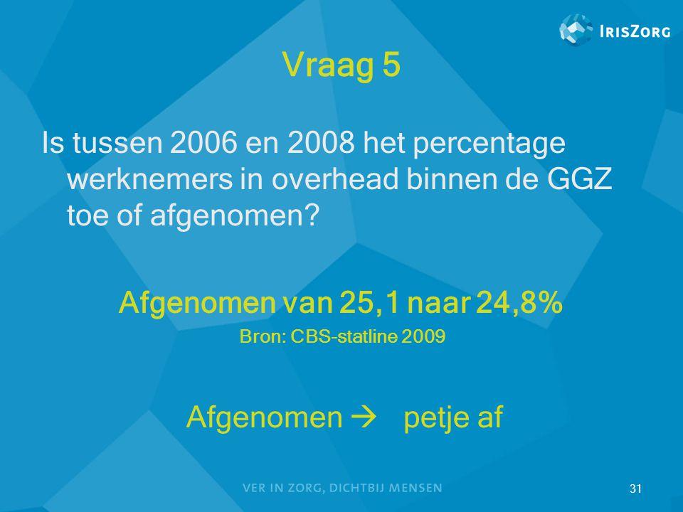 Vraag 5 Is tussen 2006 en 2008 het percentage werknemers in overhead binnen de GGZ toe of afgenomen