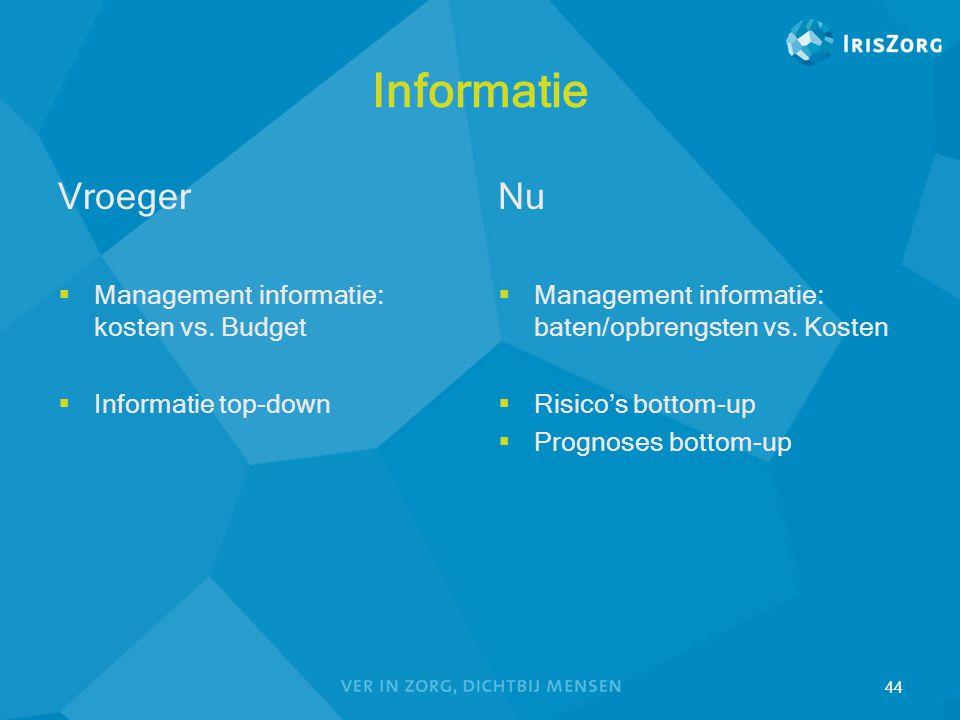 Informatie Vroeger Nu Management informatie: kosten vs. Budget