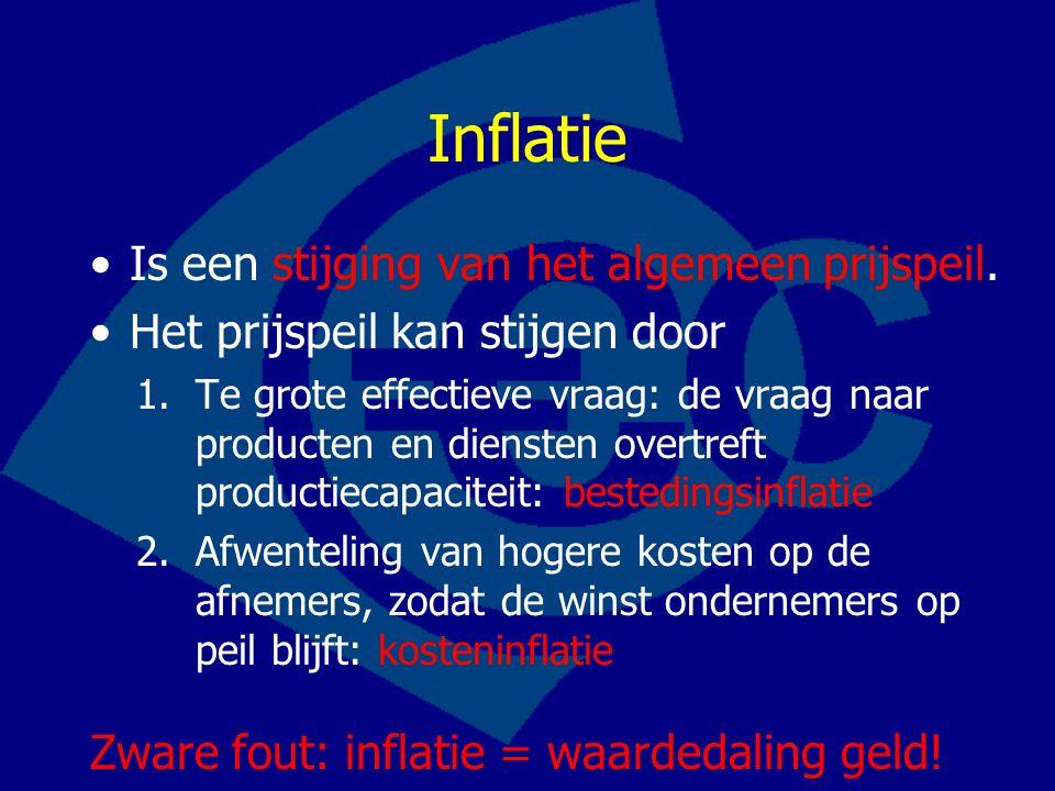 Inflatie Is een stijging van het algemeen prijspeil.
