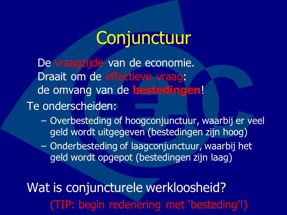 Conjunctuur De vraagzijde van de economie. Draait om de effectieve vraag: de omvang van de bestedingen!