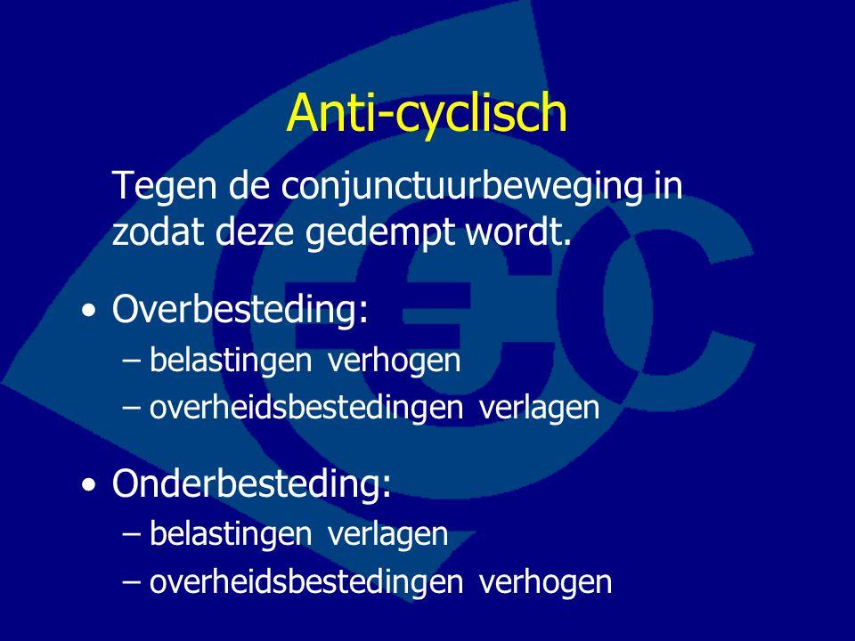 Anti-cyclisch Tegen de conjunctuurbeweging in zodat deze gedempt wordt. Overbesteding: belastingen verhogen.