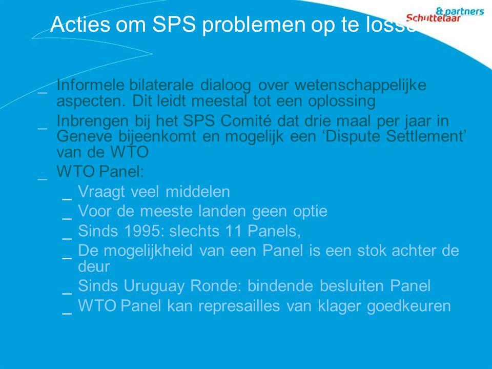 Acties om SPS problemen op te lossen