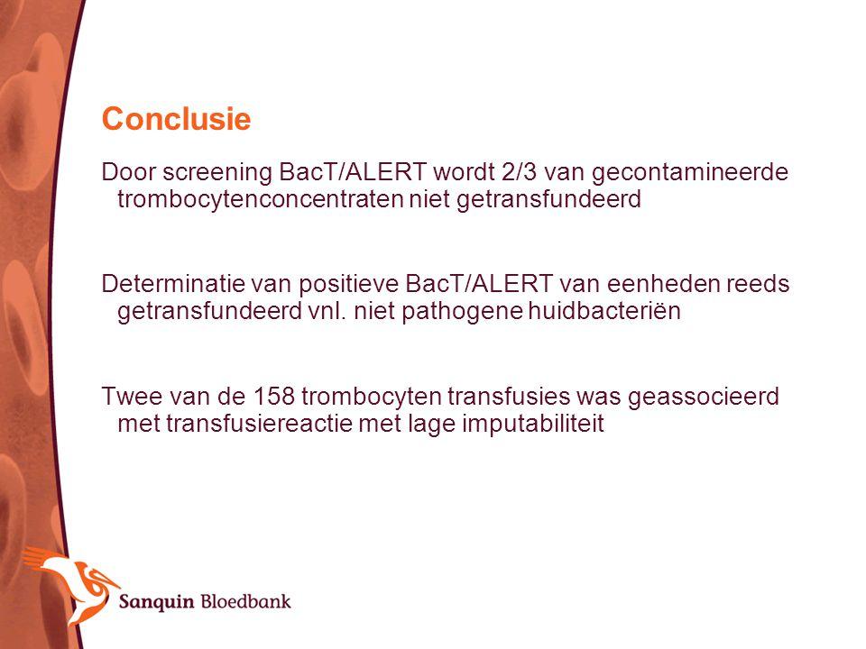 Conclusie Door screening BacT/ALERT wordt 2/3 van gecontamineerde trombocytenconcentraten niet getransfundeerd.