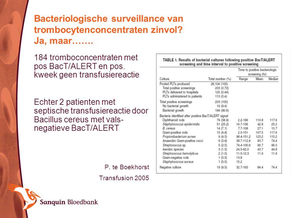 Bacteriologische surveillance van trombocytenconcentraten zinvol