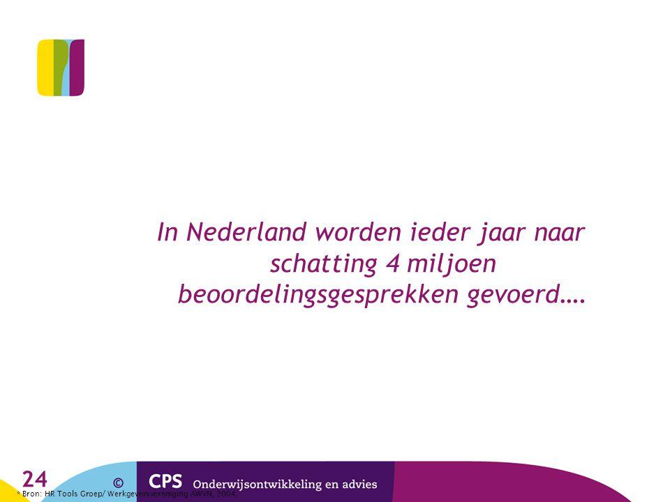 In Nederland worden ieder jaar naar schatting 4 miljoen beoordelingsgesprekken gevoerd….