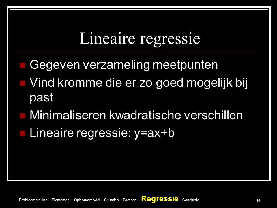 Lineaire regressie Gegeven verzameling meetpunten