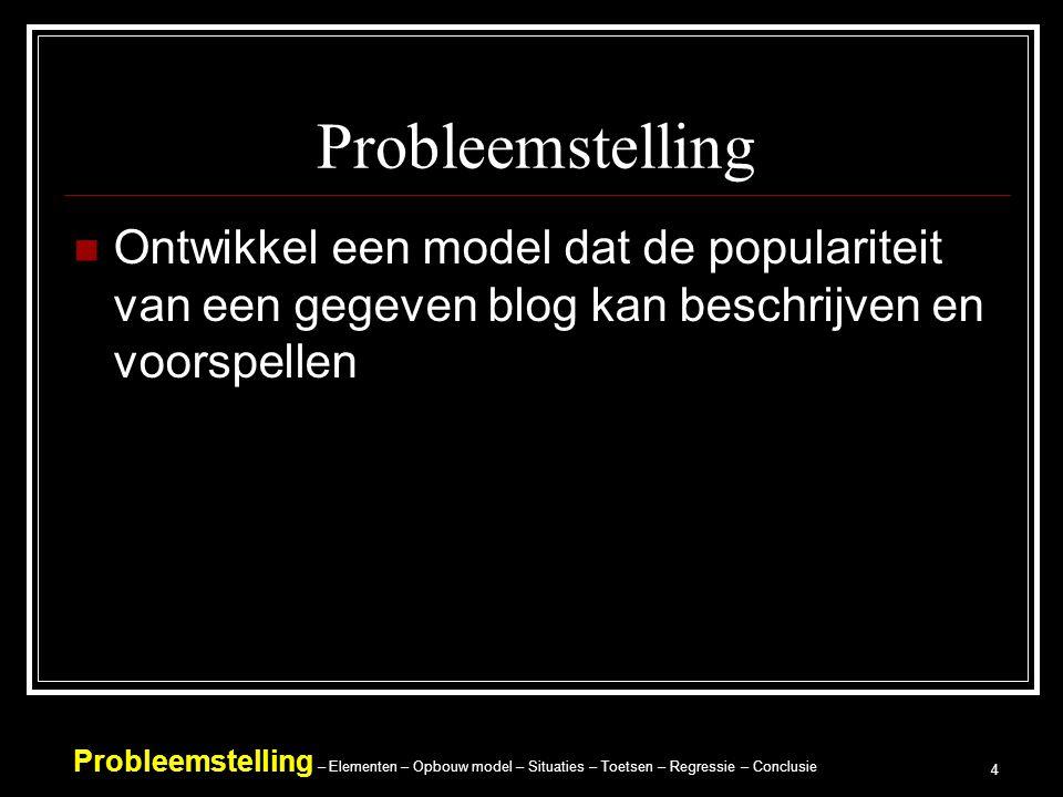 Probleemstelling Ontwikkel een model dat de populariteit van een gegeven blog kan beschrijven en voorspellen.