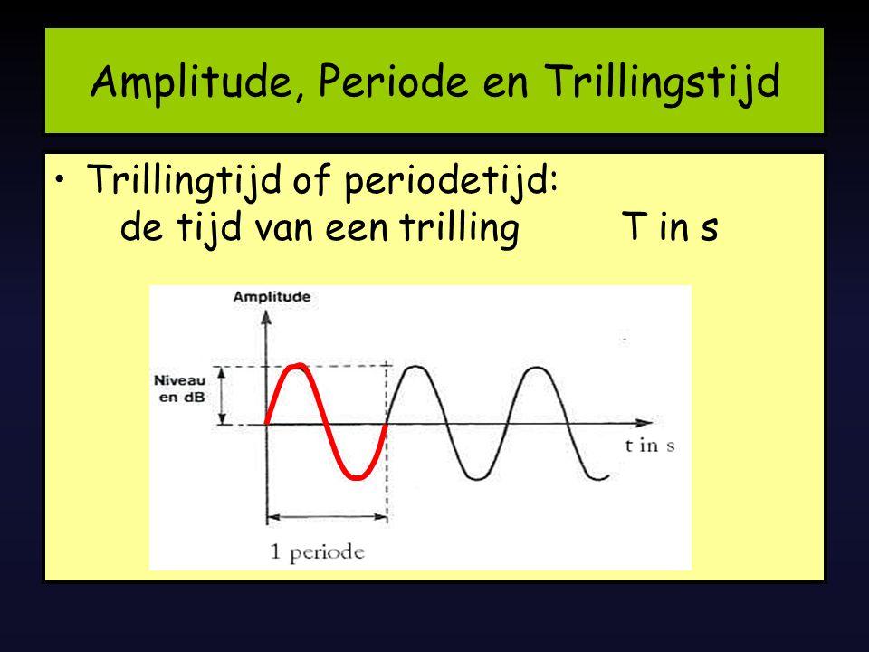 Amplitude, Periode en Trillingstijd