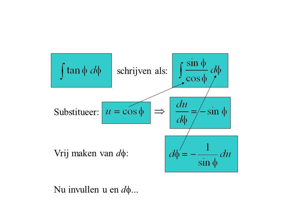schrijven als: Substitueer: Vrij maken van df: Nu invullen u en df...