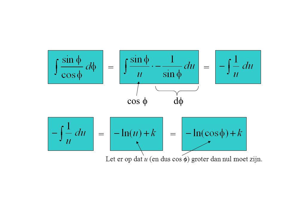 = = cos f df = = Let er op dat u (en dus cos f) groter dan nul moet zijn.
