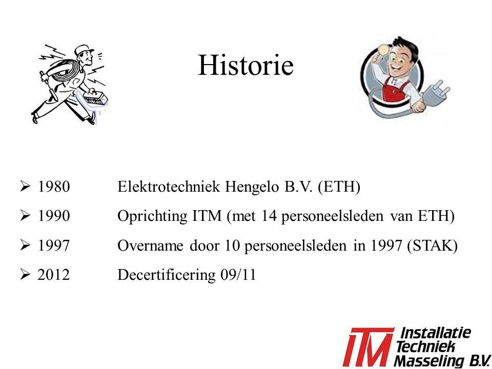 Historie 1980 Elektrotechniek Hengelo B.V. (ETH)