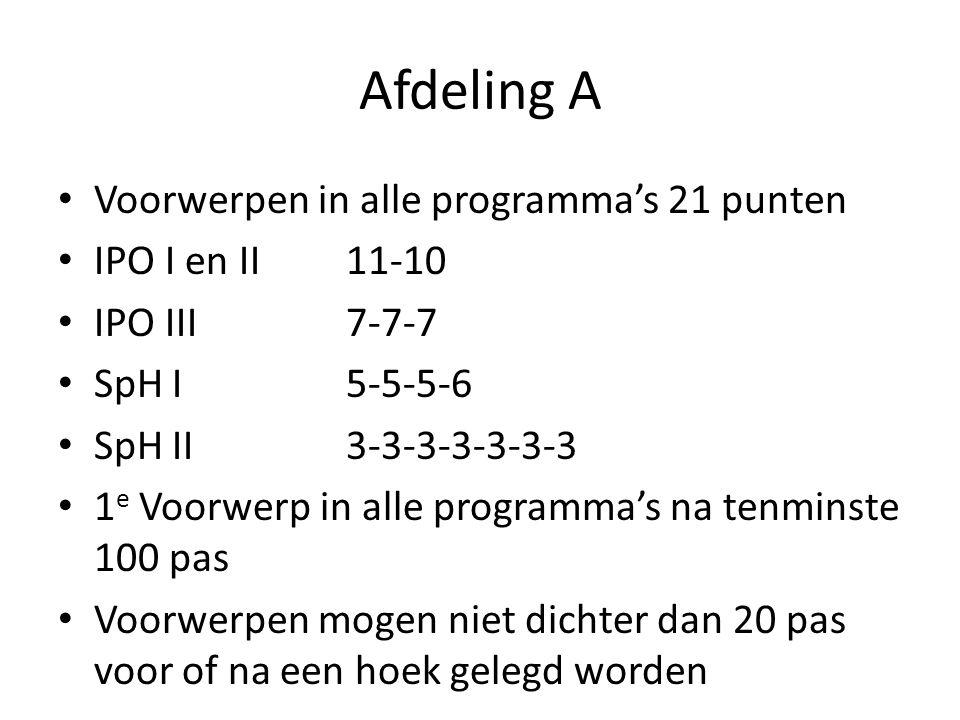 Afdeling A Voorwerpen in alle programma's 21 punten IPO I en II 11-10
