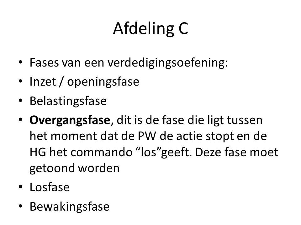 Afdeling C Fases van een verdedigingsoefening: Inzet / openingsfase