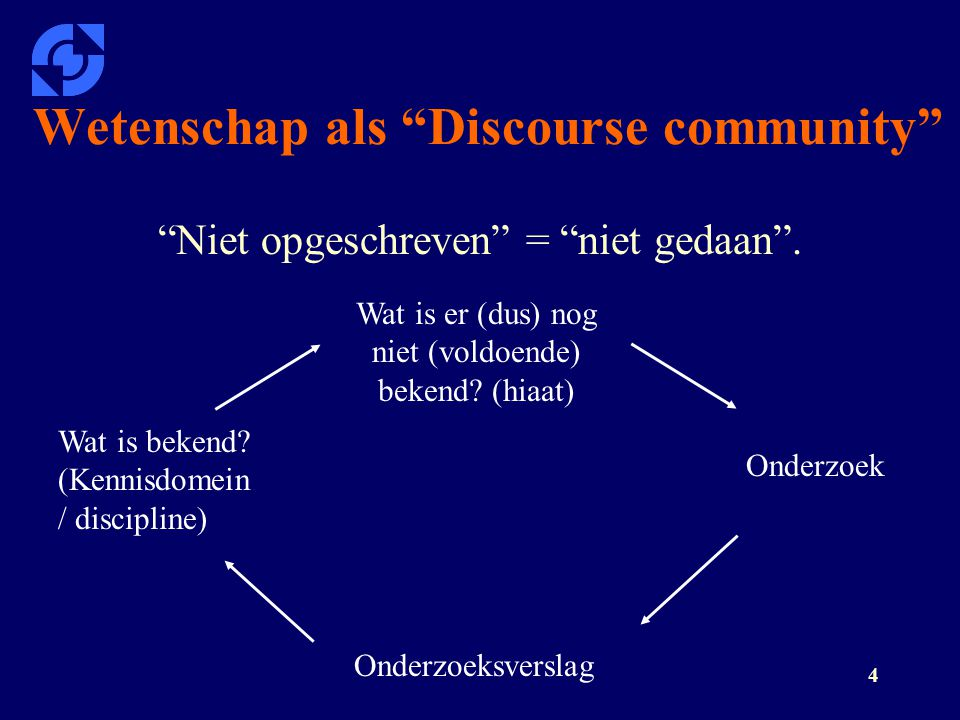 Wetenschap als Discourse community