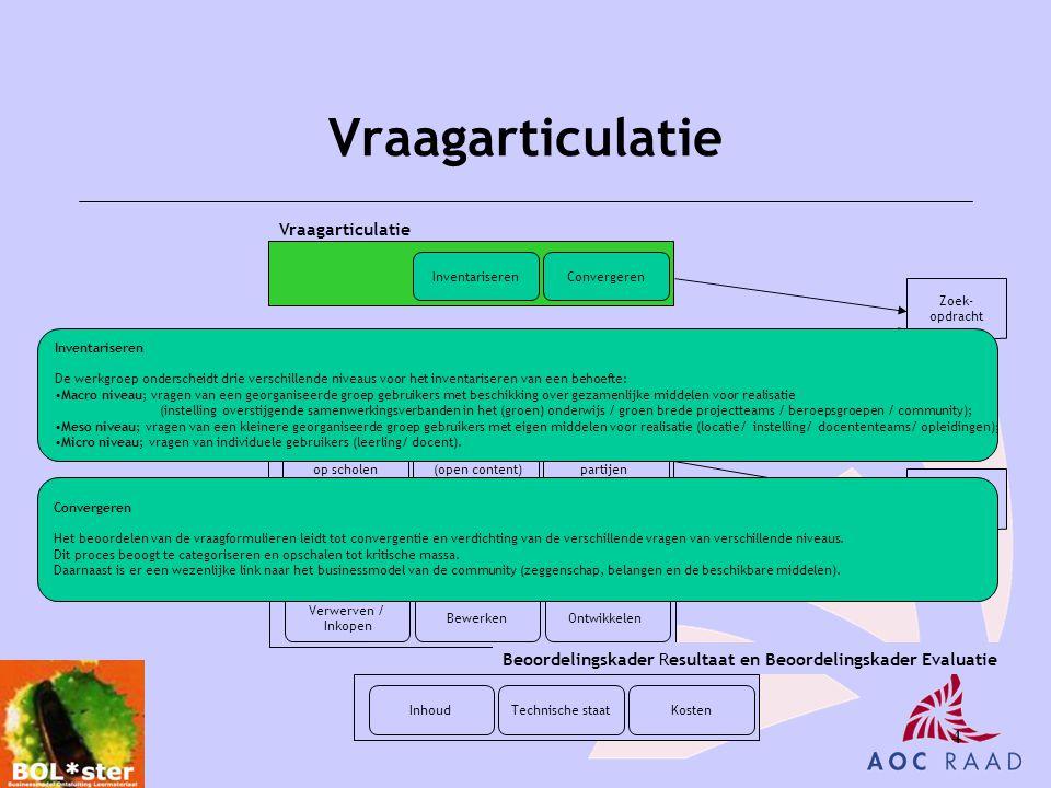 Vraagarticulatie Vraagarticulatie Beoordelingskader Vraagarticulatie