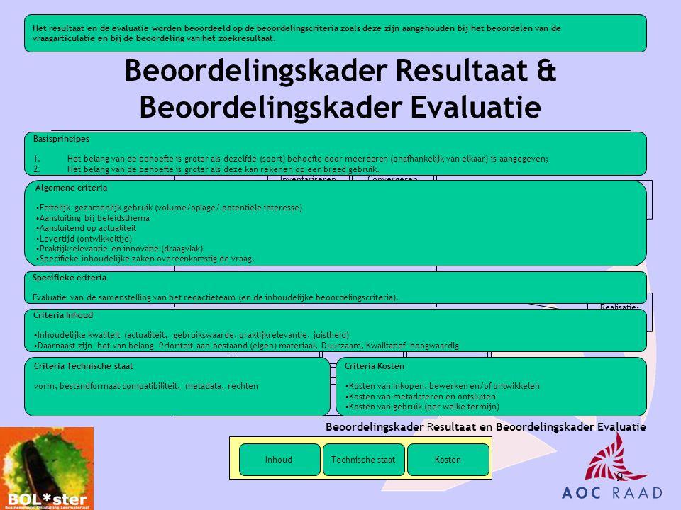Beoordelingskader Resultaat & Beoordelingskader Evaluatie