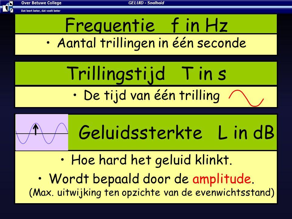 Frequentie f in Hz Trillingstijd T in s Geluidssterkte L in dB