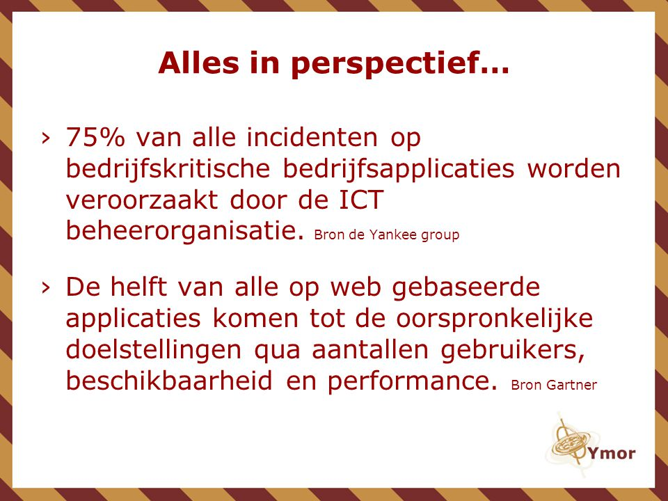 Alles in perspectief…