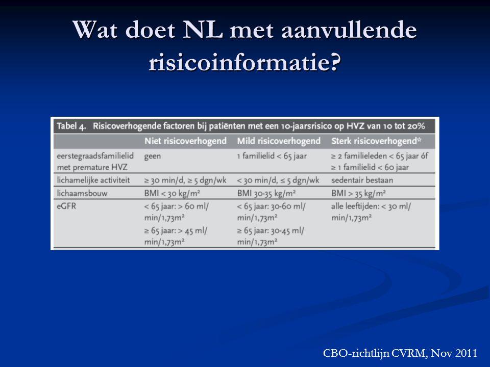 Wat doet NL met aanvullende risicoinformatie