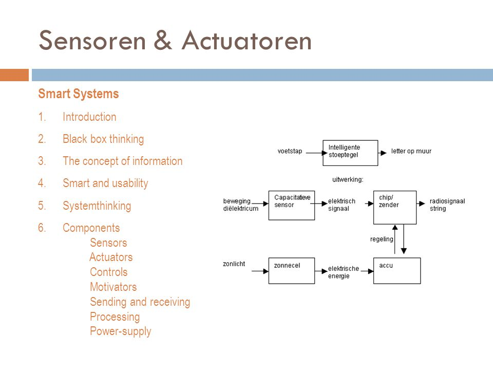 Sensoren & Actuatoren Smart Systems Introduction Black box thinking
