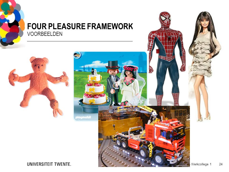 Four pleasure framework