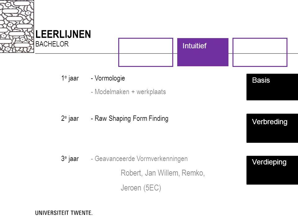 LeerLiJNEN Robert, Jan Willem, Remko, Jeroen (5EC) Systematisch