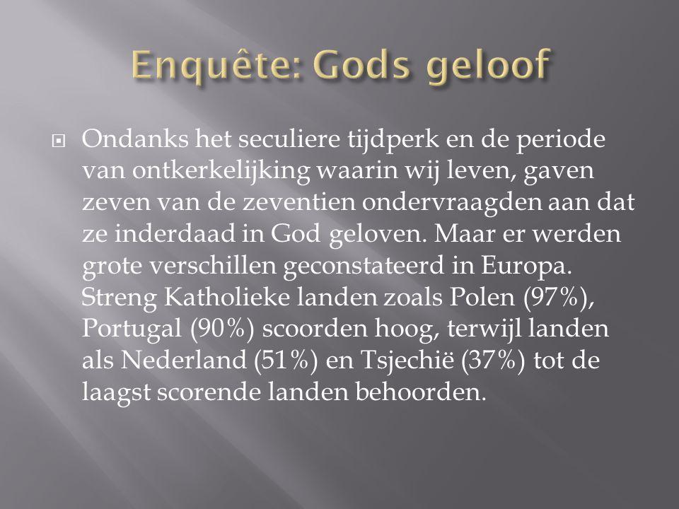 Enquête: Gods geloof