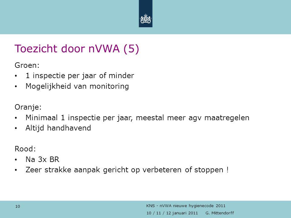 Toezicht door nVWA (5) Groen: 1 inspectie per jaar of minder