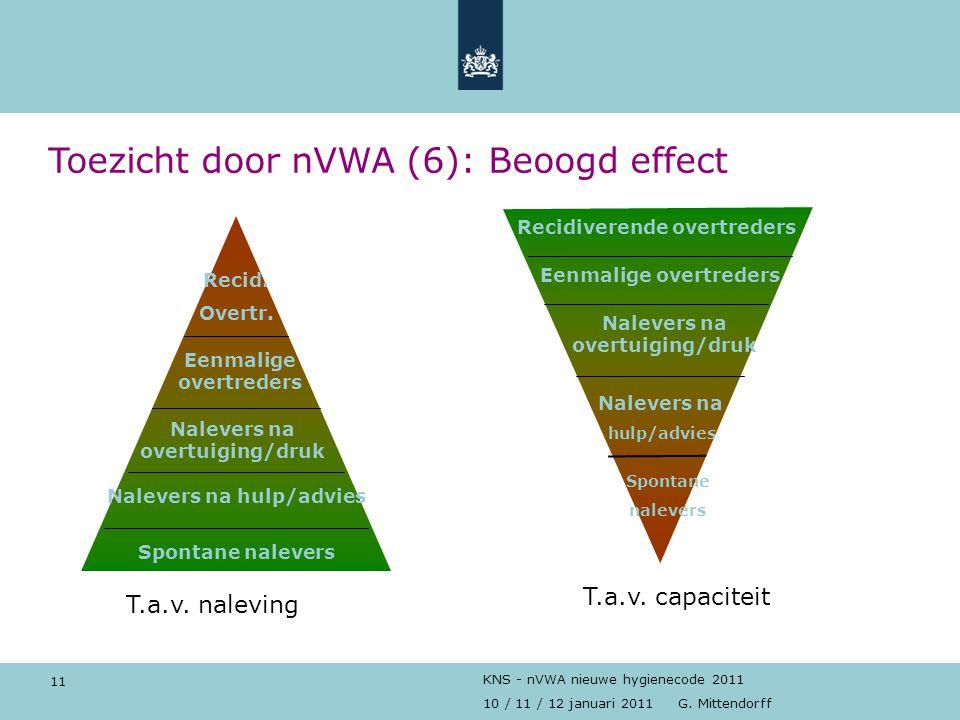 Toezicht door nVWA (6): Beoogd effect