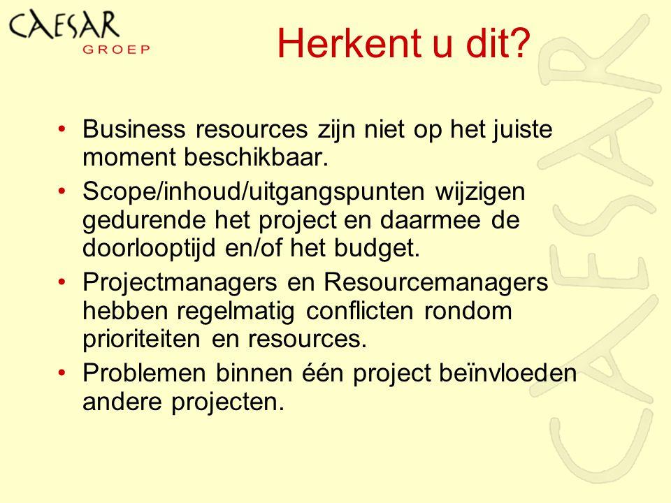 Herkent u dit Business resources zijn niet op het juiste moment beschikbaar.