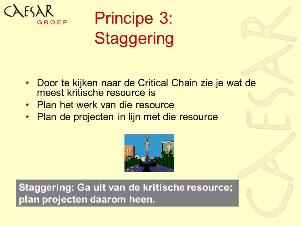 Principe 3: Staggering Door te kijken naar de Critical Chain zie je wat de meest kritische resource is.