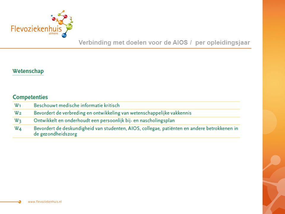 Verbinding met doelen voor de AIOS / per opleidingsjaar