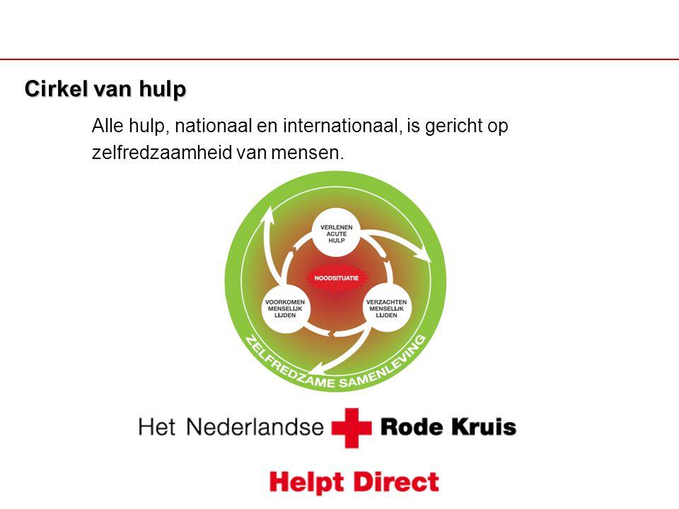 Cirkel van hulp Alle hulp, nationaal en internationaal, is gericht op zelfredzaamheid van mensen. 8