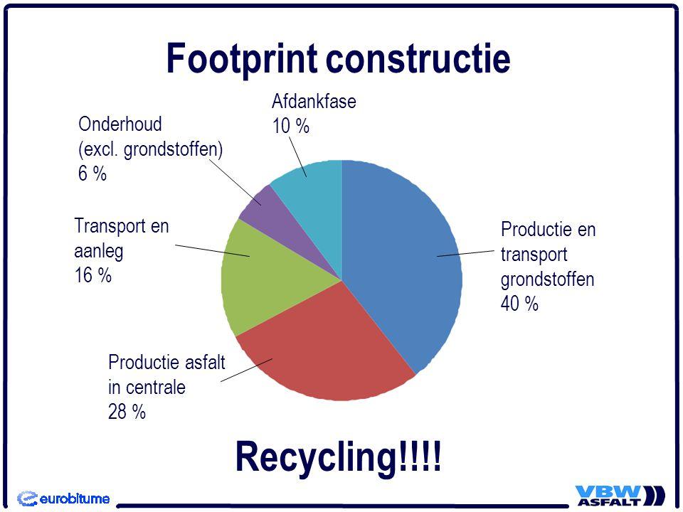 Footprint constructie