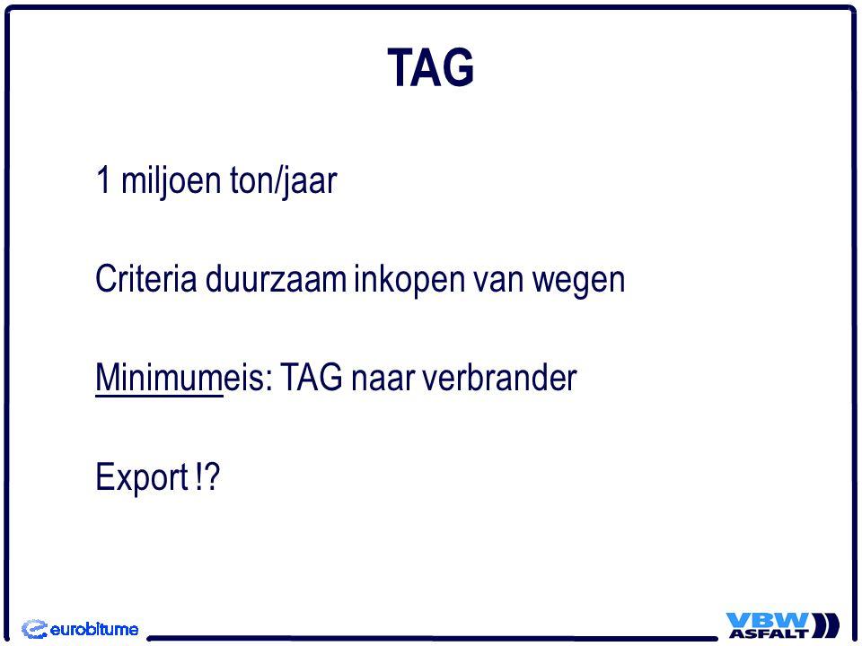 TAG 1 miljoen ton/jaar Criteria duurzaam inkopen van wegen