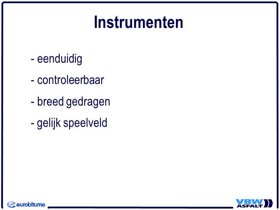 Instrumenten eenduidig controleerbaar breed gedragen