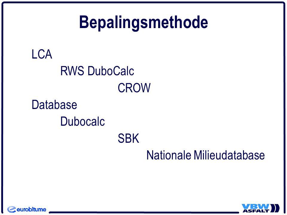Bepalingsmethode LCA RWS DuboCalc CROW Database Dubocalc SBK