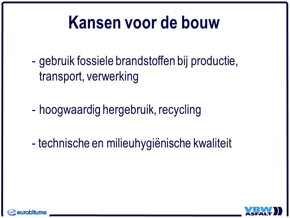 Kansen voor de bouw gebruik fossiele brandstoffen bij productie, transport, verwerking. hoogwaardig hergebruik, recycling.