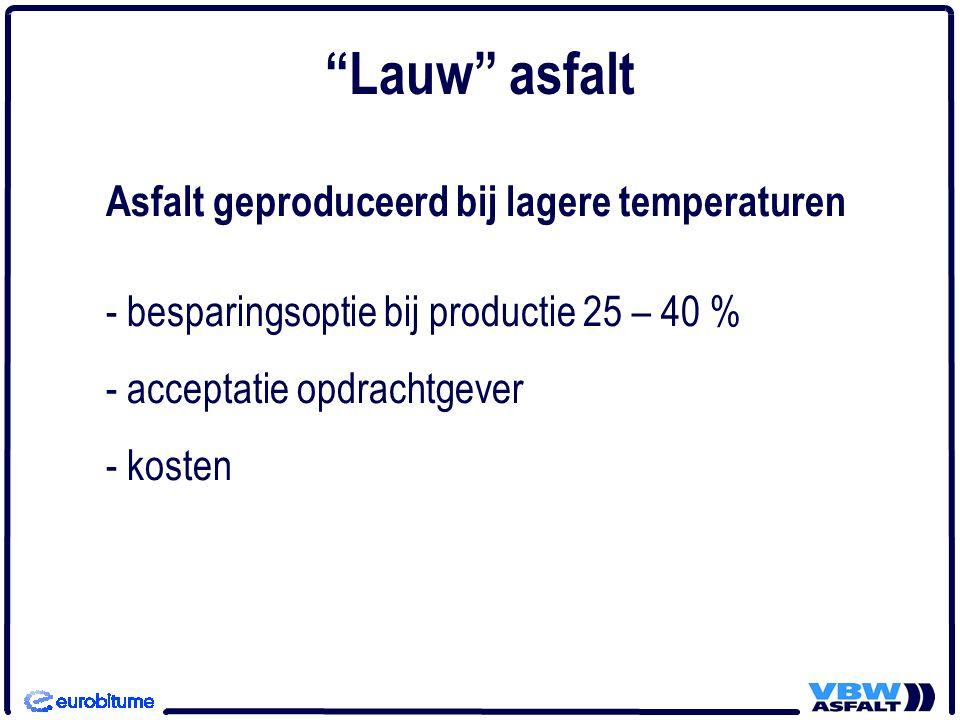 Lauw asfalt Asfalt geproduceerd bij lagere temperaturen
