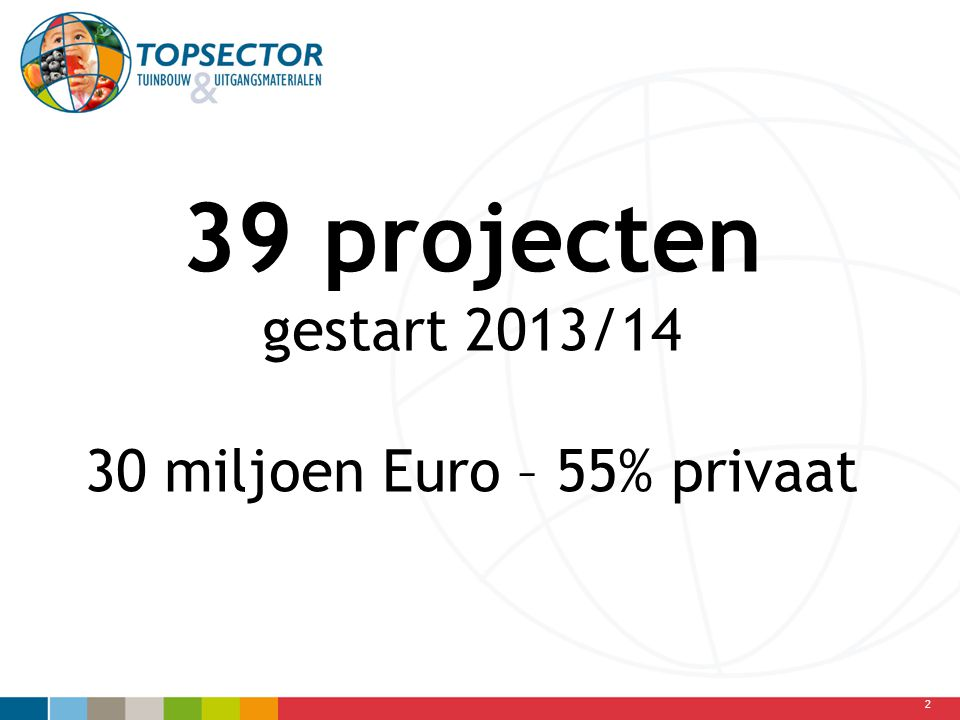 30 miljoen Euro – 55% privaat