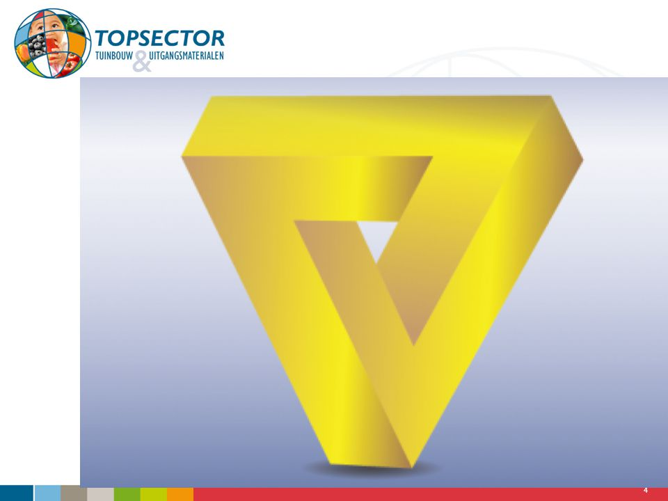 De gouden driehoek was het beeld voor de toekomst.