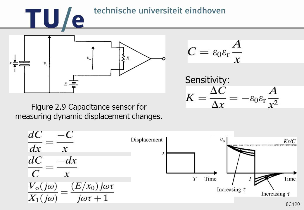 fig_02_09 Sensitivity: Figure 2.9 Capacitance sensor for measuring dynamic displacement changes.