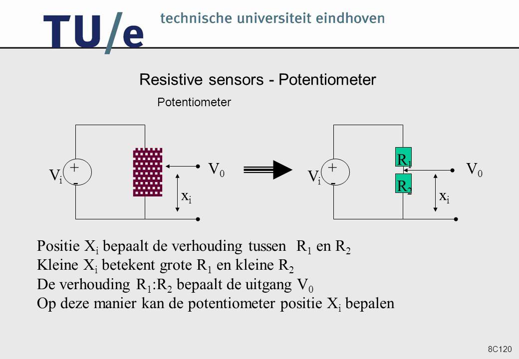 Resistive sensors - Potentiometer
