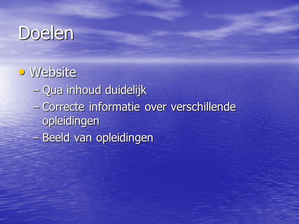 Doelen Website Qua inhoud duidelijk